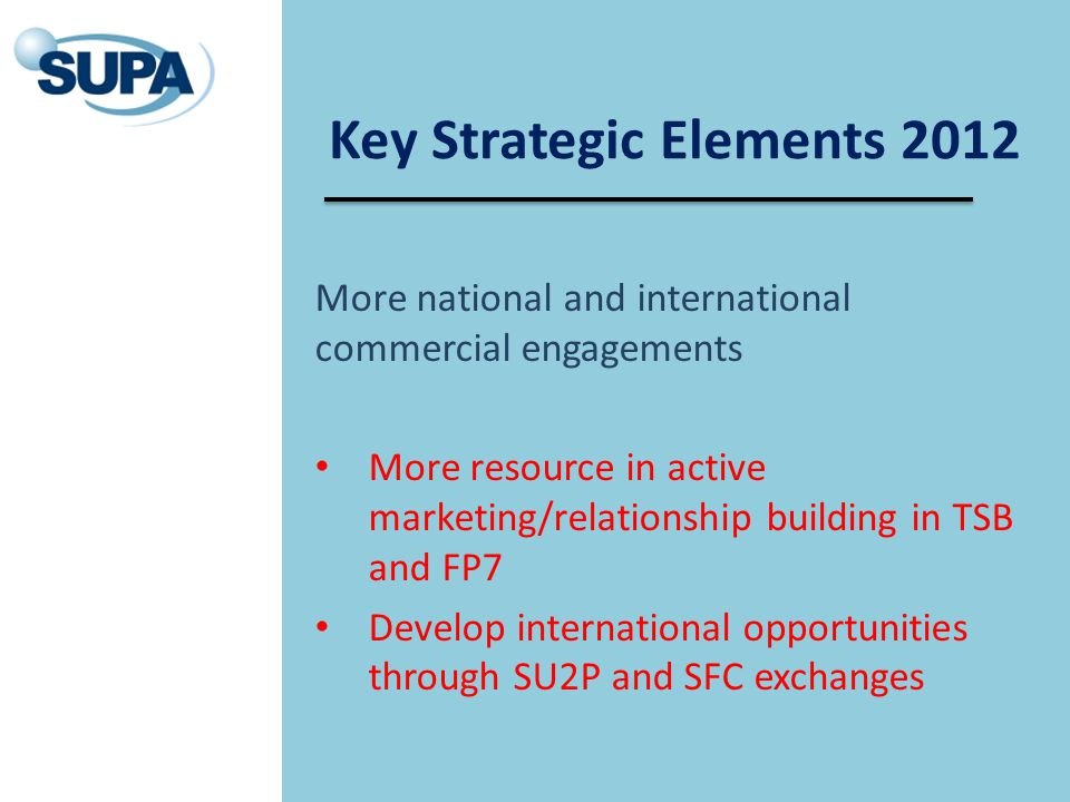 Key Strategic Elements 2012 More national and international commercial engagements More resource in active marketing/relationship building in TSB and FP7 Develop international opportunities through SU2P and SFC exchanges
