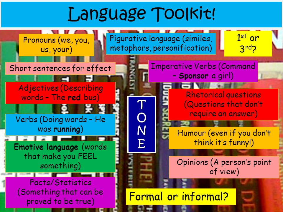 Language Toolkit! Facts/Statistics (Something that can be proved to be true) Pronouns (we, you, us, your) Figurative language (similes, metaphors, per