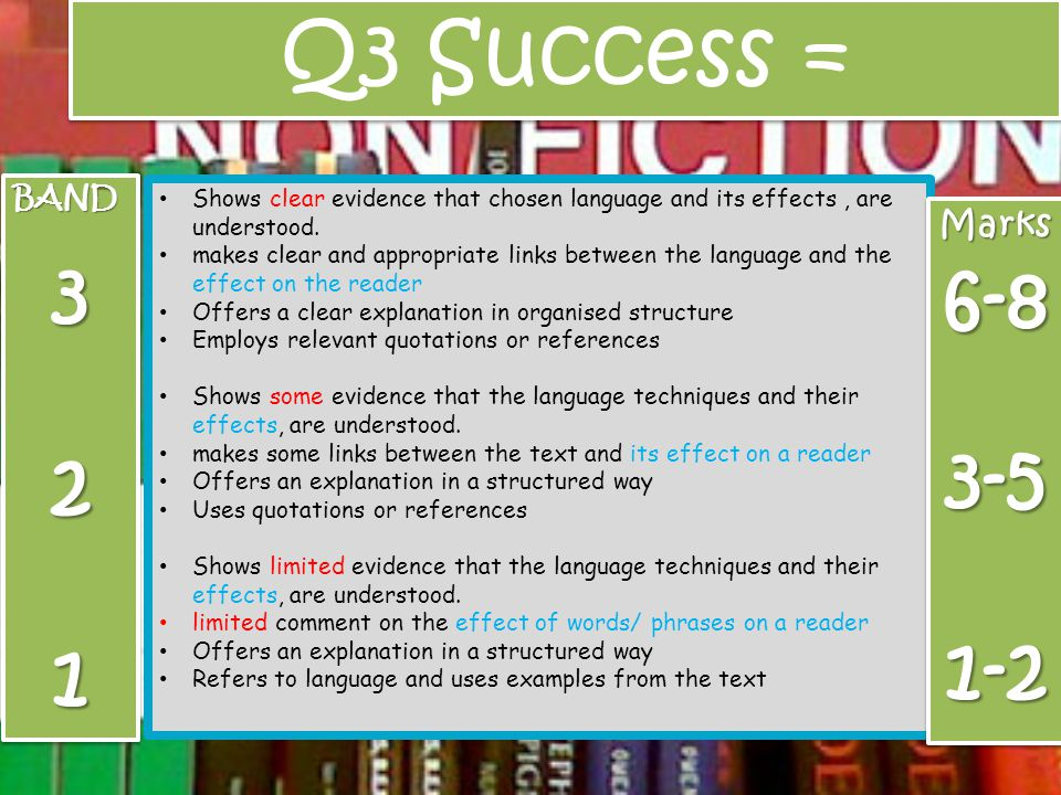 BAND321BAND321 Shows clear evidence that chosen language and its effects, are understood. makes clear and appropriate links between the language and t