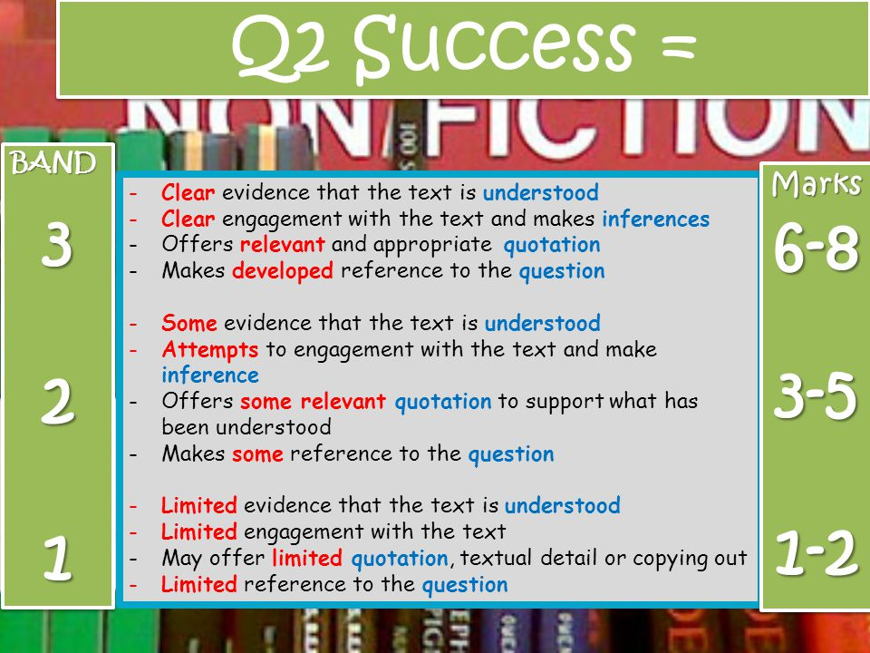 BAND321BAND321 -Clear evidence that the text is understood -Clear engagement with the text and makes inferences -Offers relevant and appropriate quota