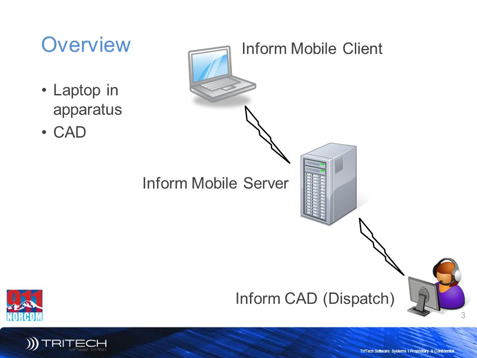 3 TriTech Software Systems I Proprietary & Confidential Overview Laptop in apparatus CAD Inform Mobile Client Inform Mobile Server Inform CAD (Dispatch)