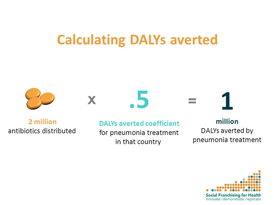 2 million antibiotics distributed x.5 DALYs averted coefficient for pneumonia treatment in that country = 1 million DALYs averted by pneumonia treatment Calculating DALYs averted