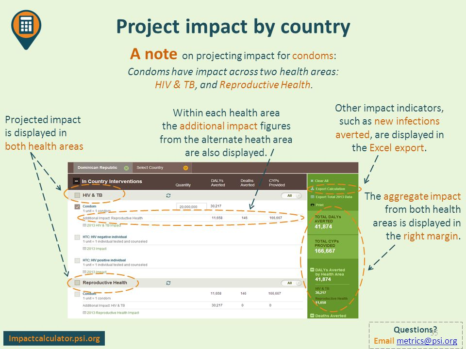Project impact by country Impactcalculator.psi.org Questions.
