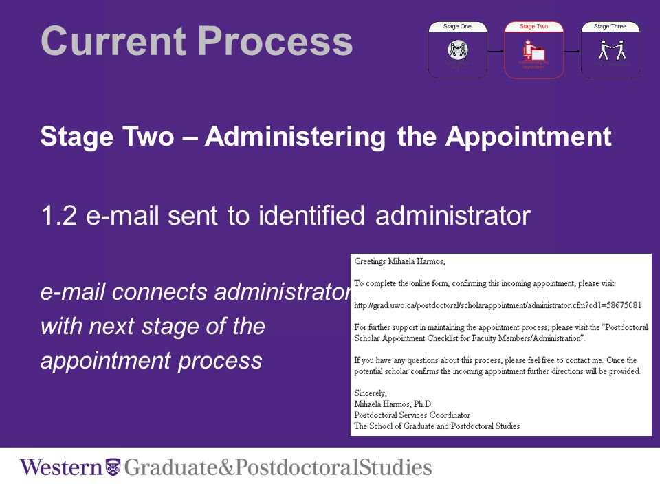 Current Process Stage Two – Administering the Appointment 1.2 e-mail sent to identified administrator e-mail connects administrator with next stage of the appointment process