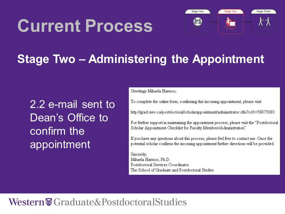 Current Process Stage Two – Administering the Appointment 2.2 e-mail sent to Dean's Office to confirm the appointment