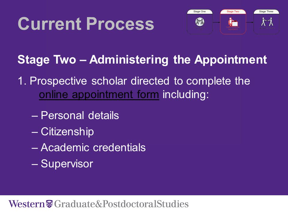 Current Process Stage Two – Administering the Appointment 1.