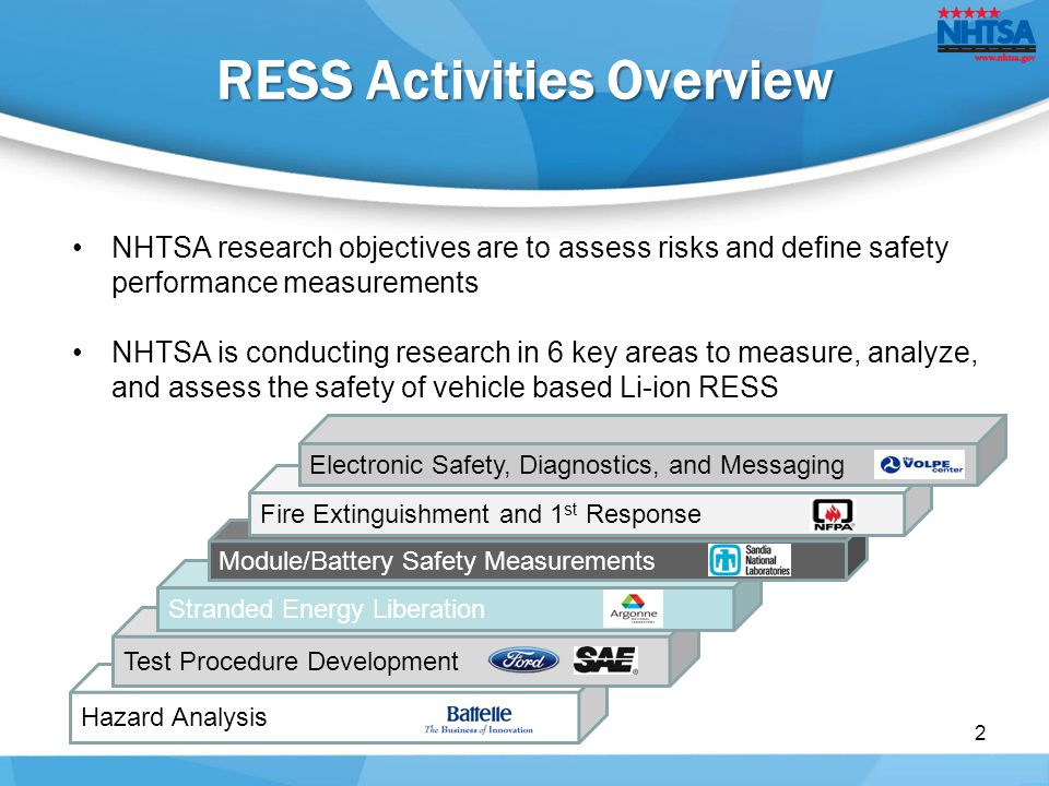 NHTSA research objectives are to assess risks and define safety performance measurements NHTSA is conducting research in 6 key areas to measure, analyze, and assess the safety of vehicle based Li-ion RESS Hazard Analysis Test Procedure Development Stranded Energy Liberation Module/Battery Safety Measurements Fire Extinguishment and 1 st Response Electronic Safety, Diagnostics, and Messaging RESS Activities Overview 2