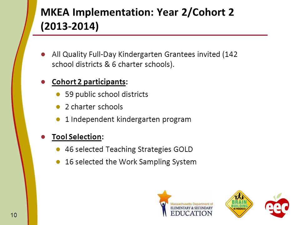 MKEA Implementation: Year 2/Cohort 2 (2013-2014) All Quality Full-Day Kindergarten Grantees invited (142 school districts & 6 charter schools).