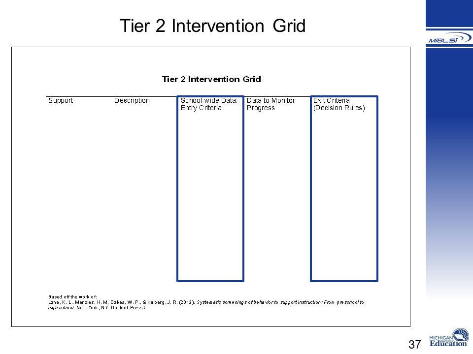 37 Tier 2 Intervention Grid