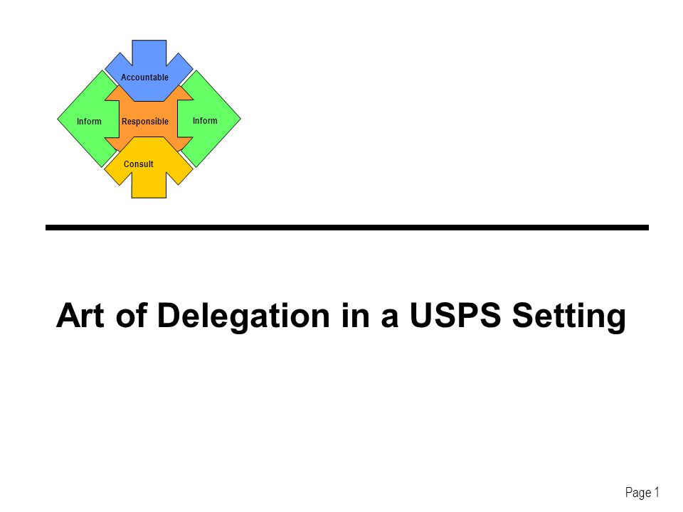 Art of Delegation in a USPS Setting Page 1 Accountable Inform Responsible Consult