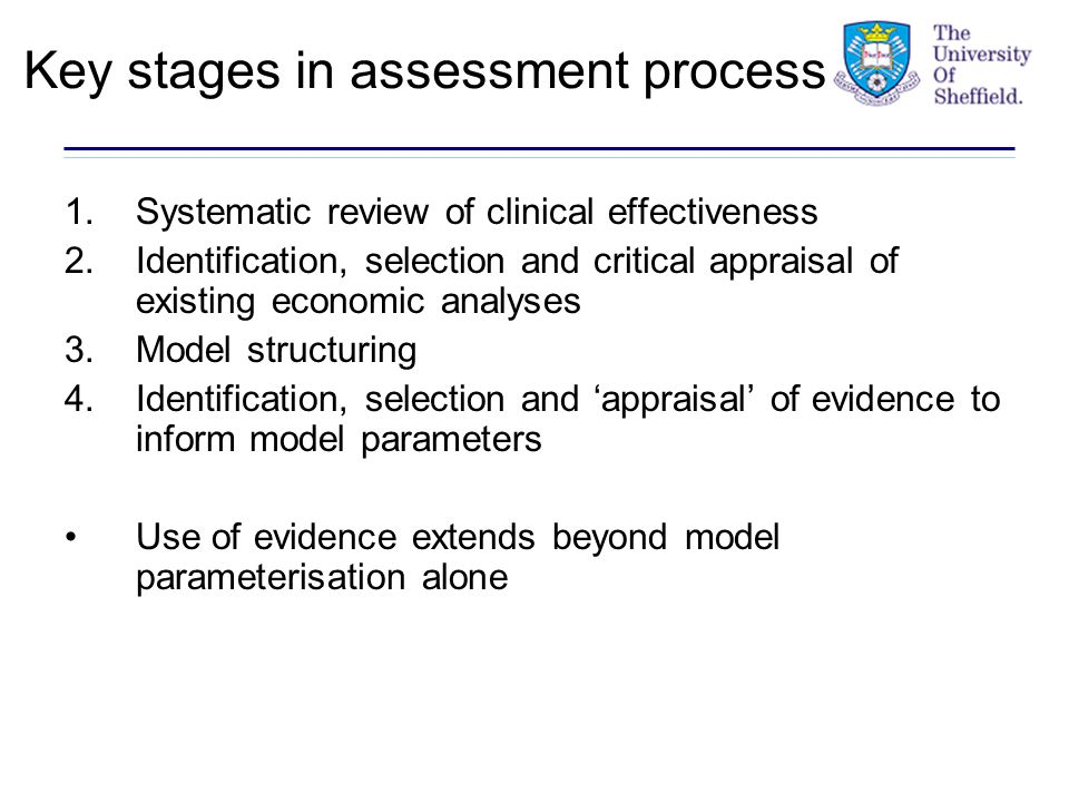 Key stages in assessment process 1.Systematic review of clinical effectiveness 2.Identification, selection and critical appraisal of existing economic analyses 3.Model structuring 4.Identification, selection and 'appraisal' of evidence to inform model parameters Use of evidence extends beyond model parameterisation alone