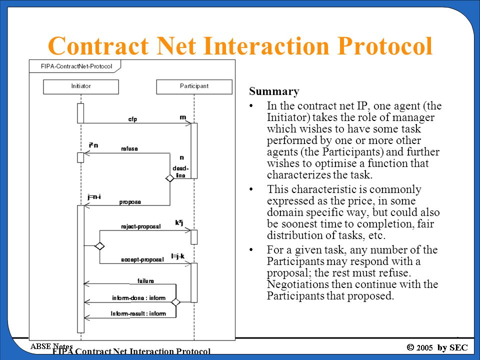 Contract Net Interaction Protocol Summary In the contract net IP, one agent (the Initiator) takes the role of manager which wishes to have some task performed by one or more other agents (the Participants) and further wishes to optimise a function that characterizes the task.