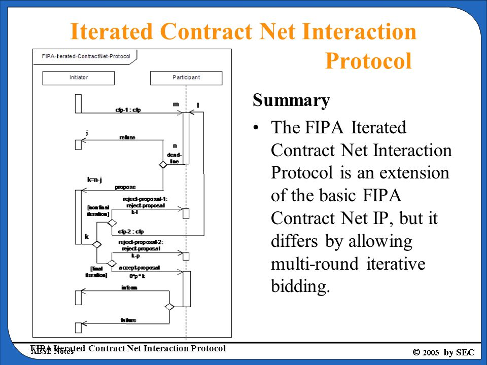 Iterated Contract Net Interaction Protocol Summary The FIPA Iterated Contract Net Interaction Protocol is an extension of the basic FIPA Contract Net IP, but it differs by allowing multi-round iterative bidding.