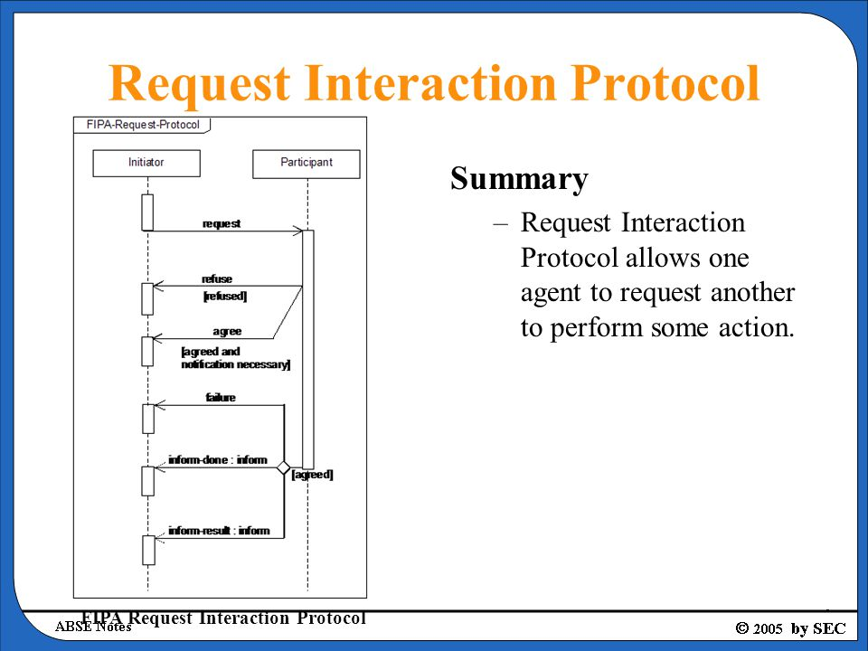 Propose Interaction Protocol Summary –Allows an agent to propose to receiving agents that the initiator will do the actions described in the propose communicative act when the receiving agent accepts the proposal.