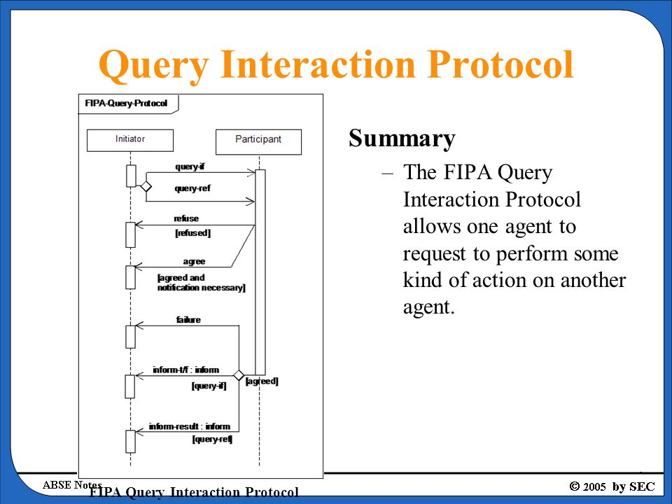 Query Interaction Protocol Summary –The FIPA Query Interaction Protocol allows one agent to request to perform some kind of action on another agent.