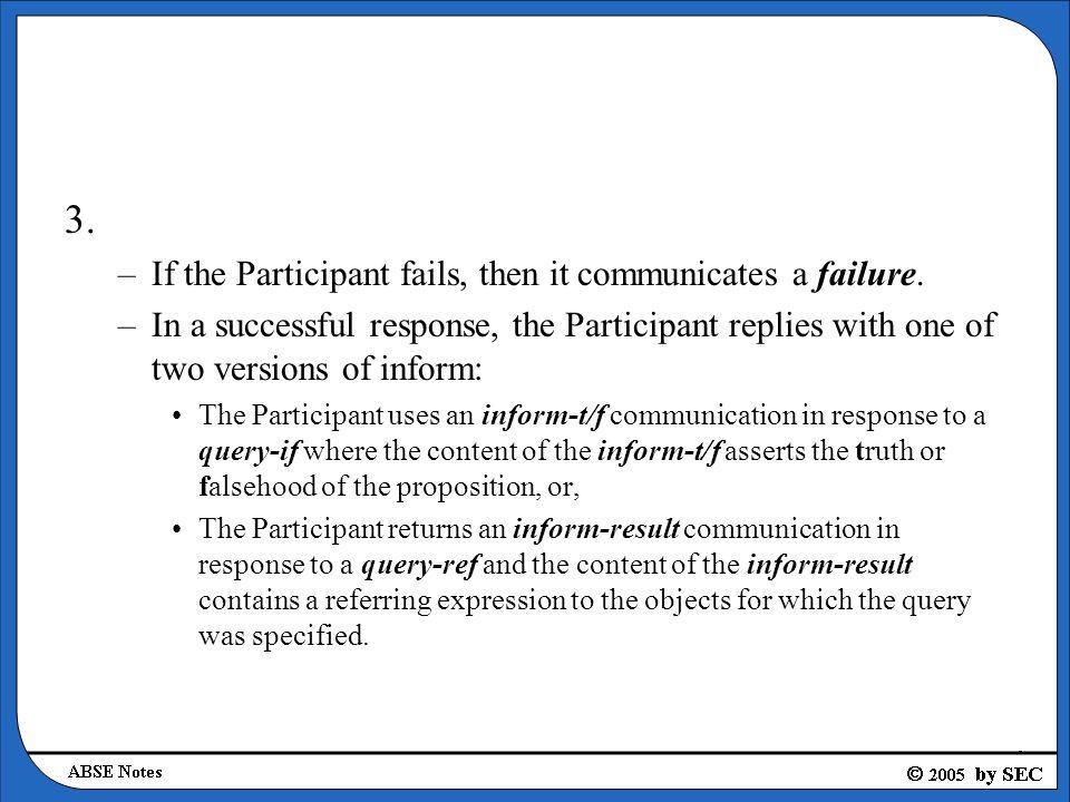 3. –If the Participant fails, then it communicates a failure.