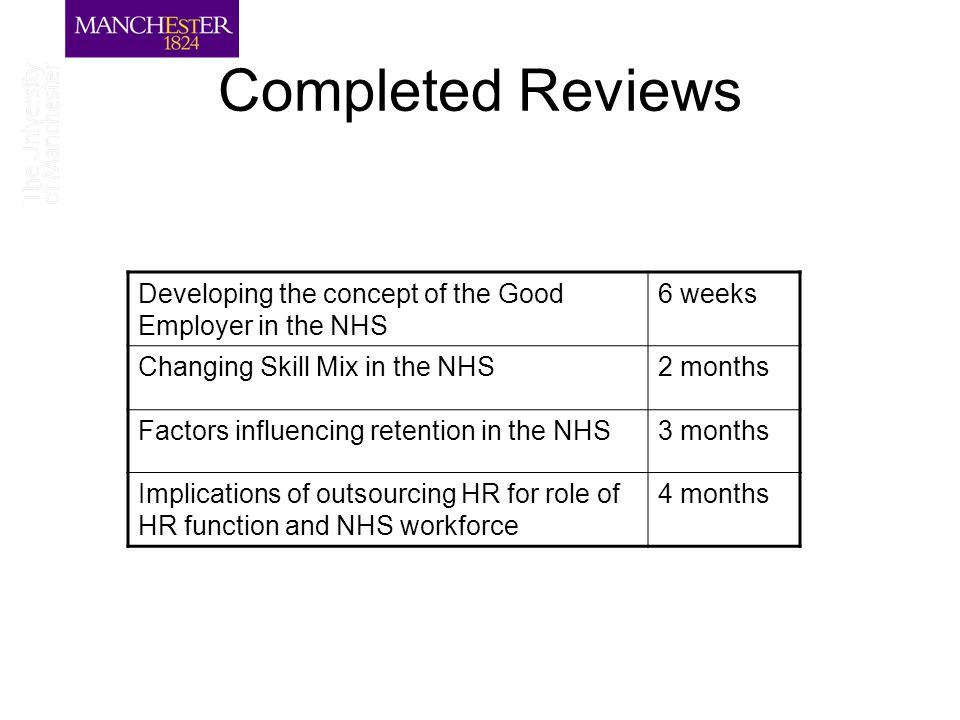 Completed Reviews Understanding key psychological contract issues within the NHS 6 months Working time issues and interventions12 months