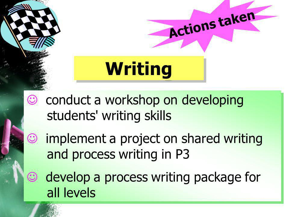 conduct a workshop on developing students writing skills implement a project on shared writing and process writing in P3 develop a process writing package for all levels conduct a workshop on developing students writing skills implement a project on shared writing and process writing in P3 develop a process writing package for all levels Actions taken Writing
