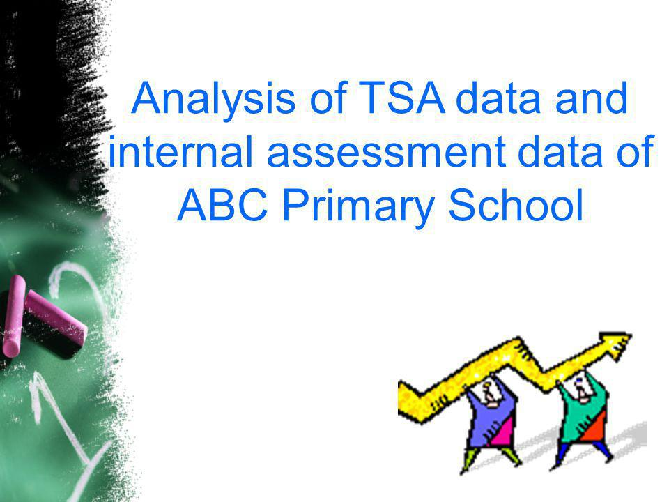 Analysis of TSA data and internal assessment data of ABC Primary School