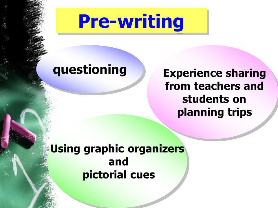 Pre-writing Using graphic organizers and pictorial cues Using graphic organizers and pictorial cues Experience sharing from teachers and students on p