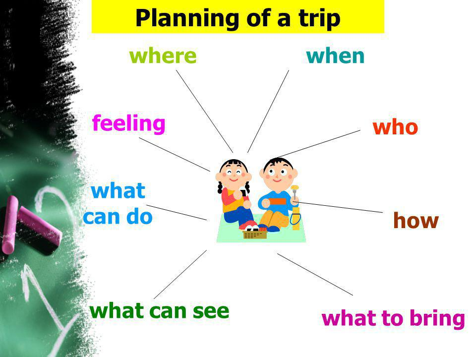 when who how what to bring what can see where what can do feeling Planning of a trip
