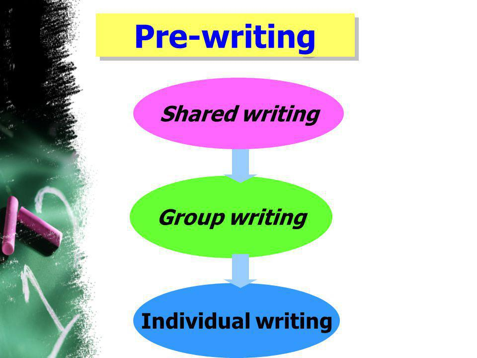 Pre-writing Shared writing Group writing Individual writing