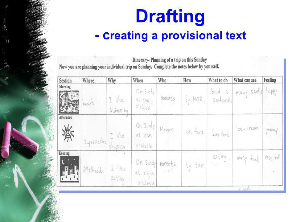 Drafting - c reating a provisional text