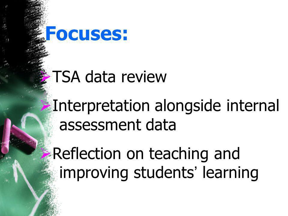 Focuses:  TSA data review  Interpretation alongside internal assessment data  Reflection on teaching and improving students ' learning