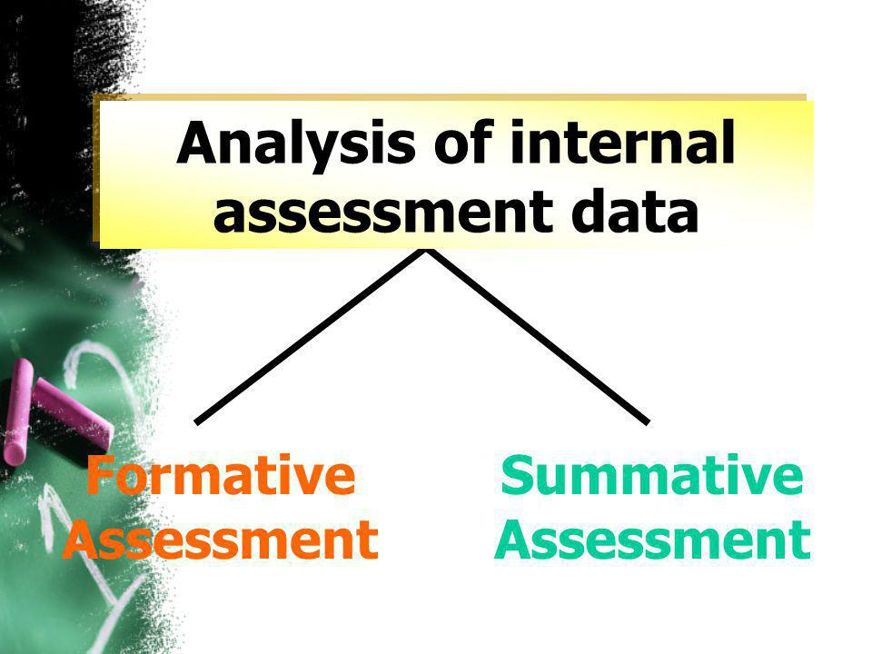 Formative Assessment Summative Assessment Analysis of internal assessment data