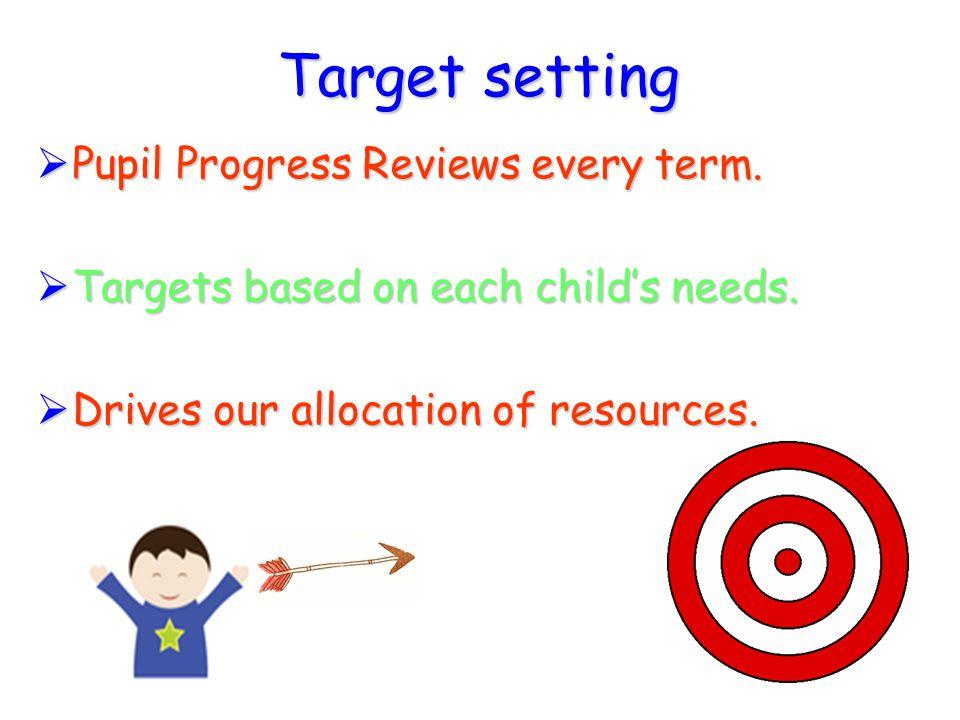 Target setting  Pupil Progress Reviews every term.