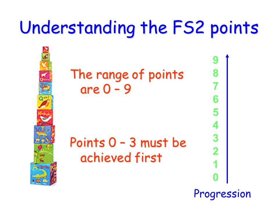 Understanding the FS2 points The range of points are 0 – 9 Points 0 – 3 must be achieved first 9 8 7 6 5 4 3 2 1 0 Progression