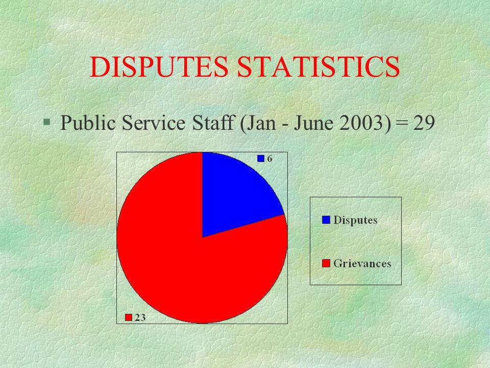 DISPUTES STATISTICS §Public Service Staff (Jan - June 2003) = 29