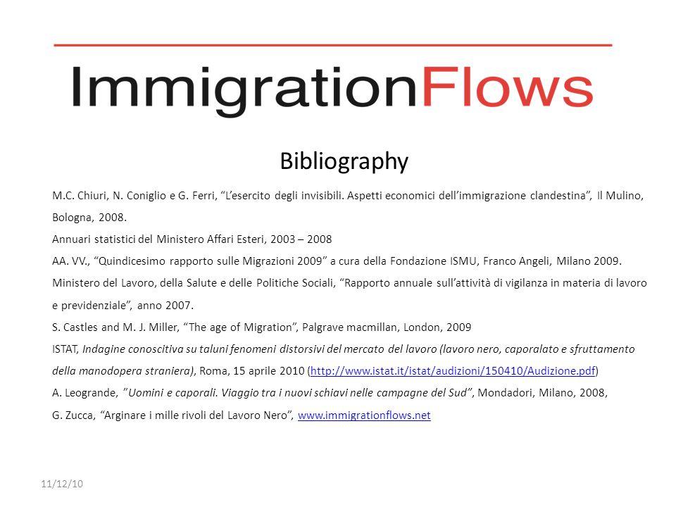 Bibliography M.C. Chiuri, N. Coniglio e G. Ferri, L'esercito degli invisibili.