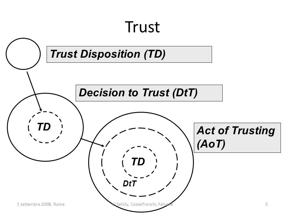 Trust Trust Disposition (TD)‏ TD Decision to Trust (DtT)‏ TD DtT Act of Trusting (AoT)‏ 1 settembre 2008, Roma5el Sehity, Castelfranchi, Falcone