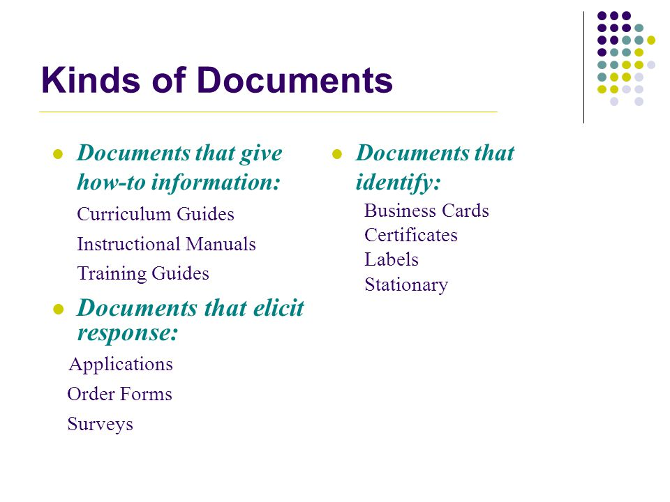 Kinds of Documents Documents that give how-to information: Curriculum Guides Instructional Manuals Training Guides Documents that elicit response: App
