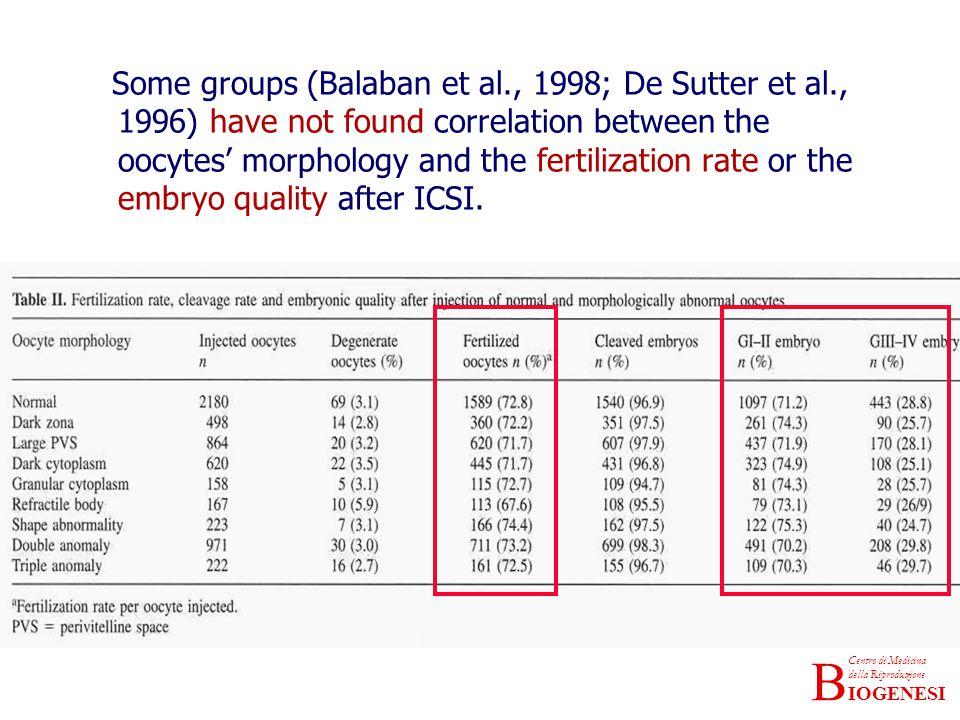 IOGENESI Centro di Medicina della Riproduzione B Some groups (Balaban et al., 1998; De Sutter et al., 1996) have not found correlation between the ooc