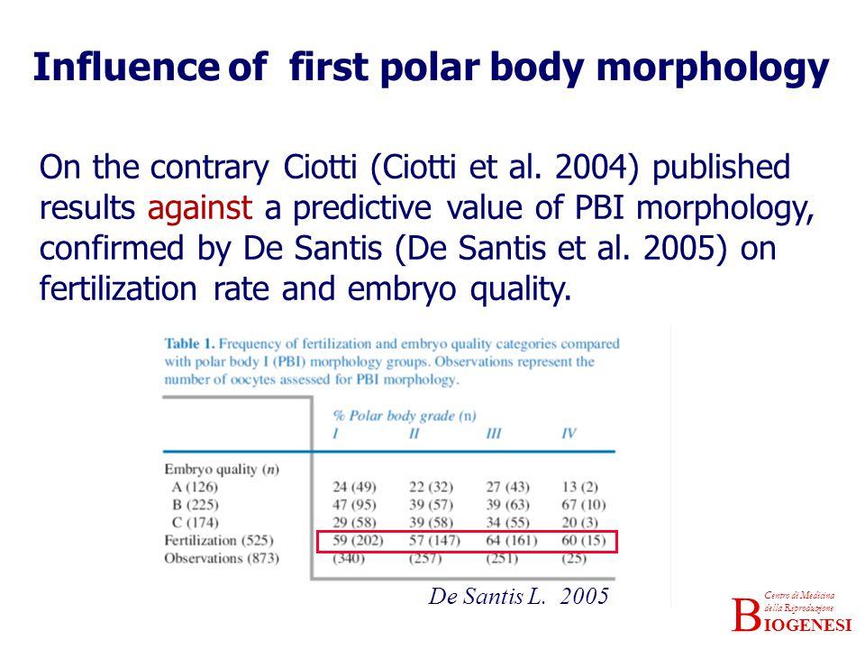 IOGENESI Centro di Medicina della Riproduzione B On the contrary Ciotti (Ciotti et al.