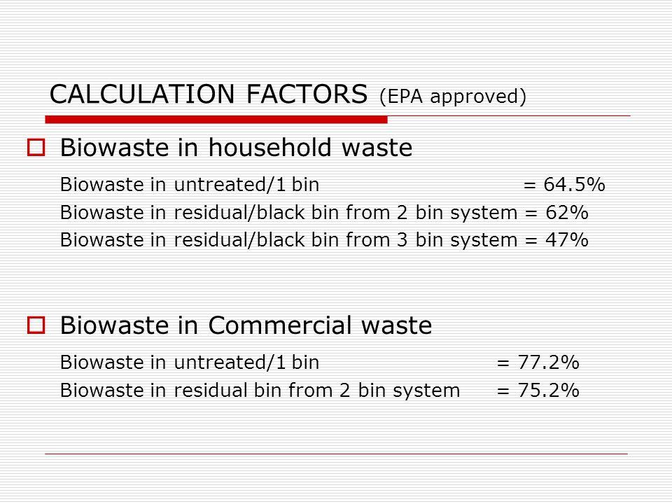CALCULATION FACTORS (EPA approved)  Biowaste in household waste Biowaste in untreated/1 bin = 64.5% Biowaste in residual/black bin from 2 bin system = 62% Biowaste in residual/black bin from 3 bin system = 47%  Biowaste in Commercial waste Biowaste in untreated/1 bin= 77.2% Biowaste in residual bin from 2 bin system= 75.2%