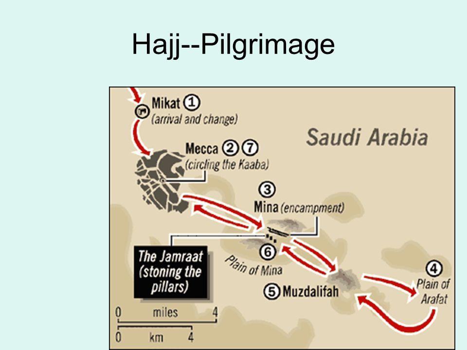 Hajj--Pilgrimage