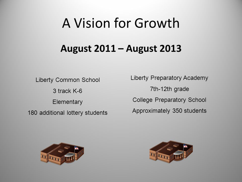A Vision for Growth August 2011 – August 2013 Liberty Preparatory Academy 7th-12th grade College Preparatory School Approximately 350 students Liberty Common School 3 track K-6 Elementary 180 additional lottery students