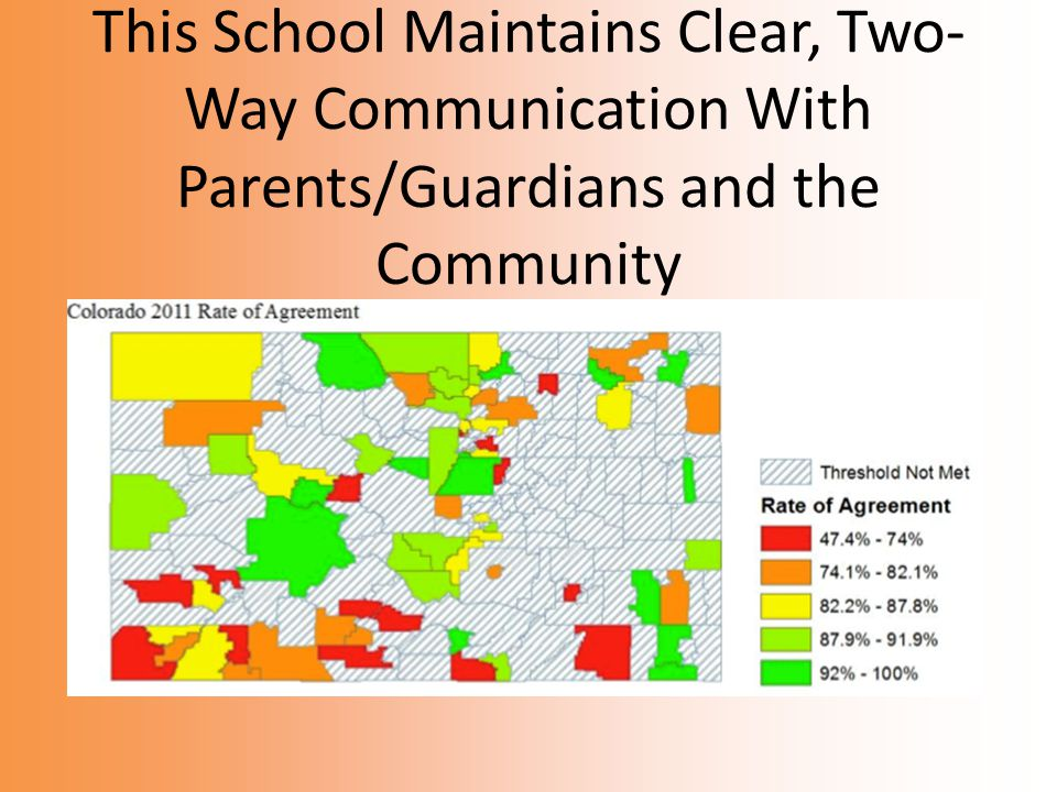 This School Maintains Clear, Two- Way Communication With Parents/Guardians and the Community