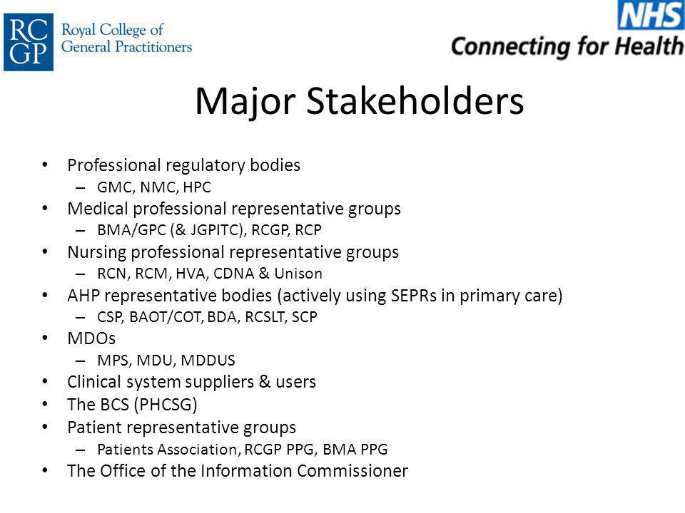 Major Stakeholders Professional regulatory bodies – GMC, NMC, HPC Medical professional representative groups – BMA/GPC (& JGPITC), RCGP, RCP Nursing professional representative groups – RCN, RCM, HVA, CDNA & Unison AHP representative bodies (actively using SEPRs in primary care) – CSP, BAOT/COT, BDA, RCSLT, SCP MDOs – MPS, MDU, MDDUS Clinical system suppliers & users The BCS (PHCSG) Patient representative groups – Patients Association, RCGP PPG, BMA PPG The Office of the Information Commissioner