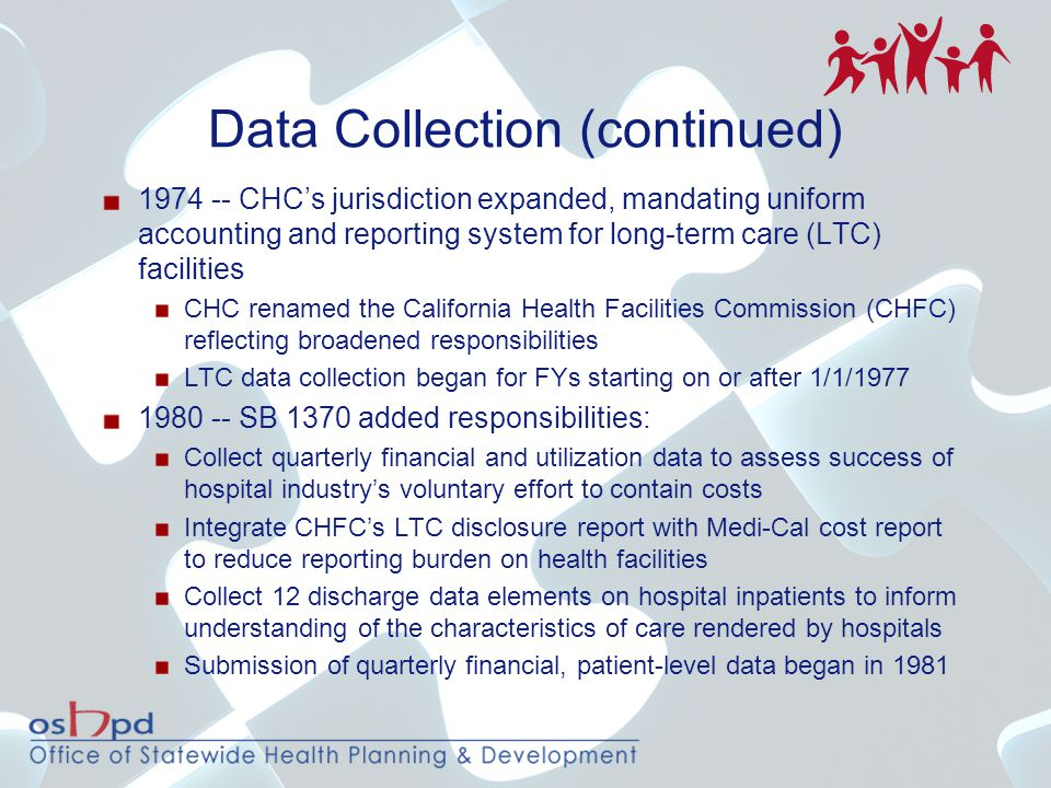 Data Collection (continued) 1974 -- CHC's jurisdiction expanded, mandating uniform accounting and reporting system for long-term care (LTC) facilities