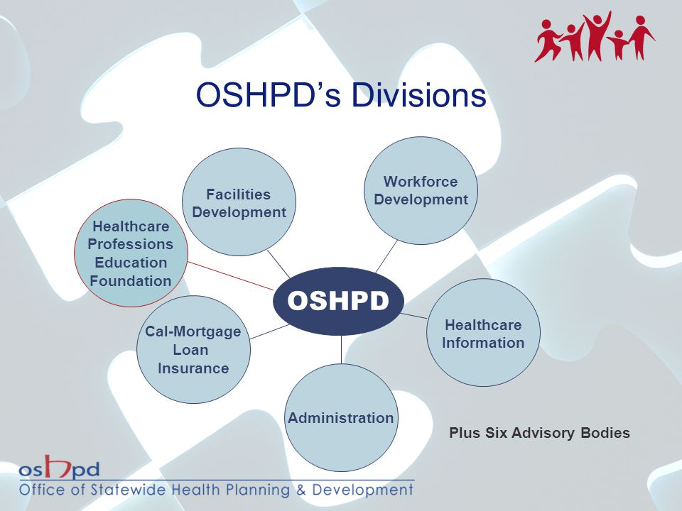 OSHPD's Divisions OSHPD Facilities Development Workforce Development Administration Cal-Mortgage Loan Insurance Healthcare Information Healthcare Professions Education Foundation Plus Six Advisory Bodies