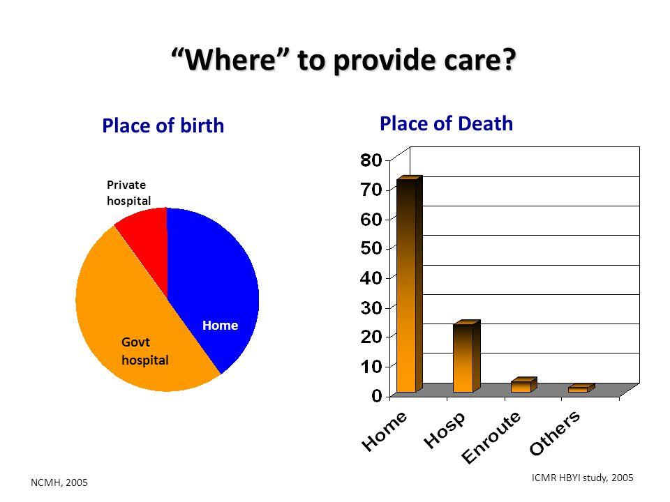 Where to provide care.