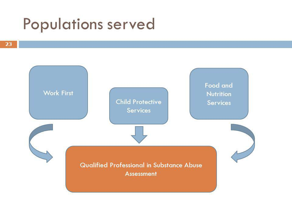 Populations served Child Protective Services Work First Food and Nutrition Services Qualified Professional in Substance Abuse Assessment 23