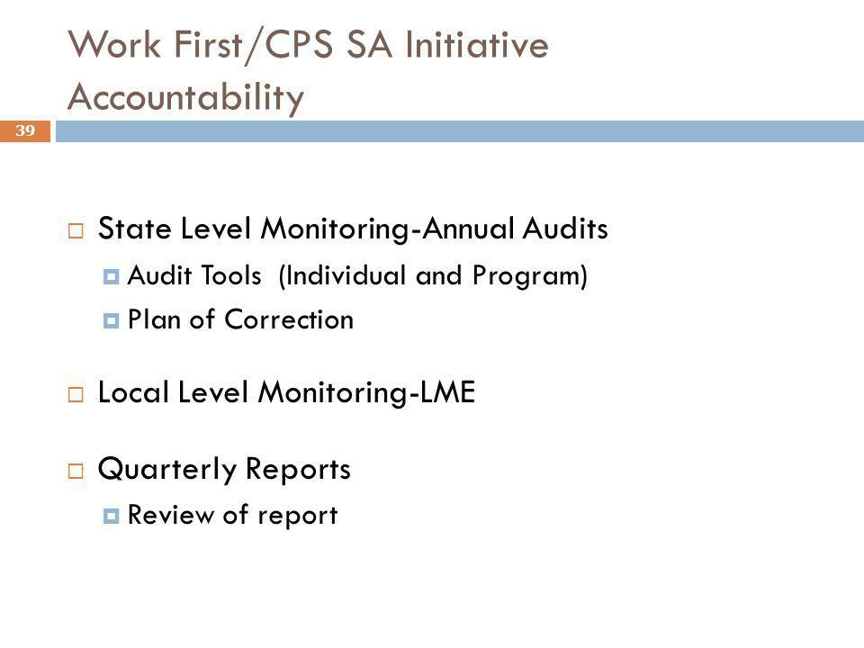 Work First/CPS SA Initiative Accountability  State Level Monitoring-Annual Audits  Audit Tools (Individual and Program)  Plan of Correction  Local
