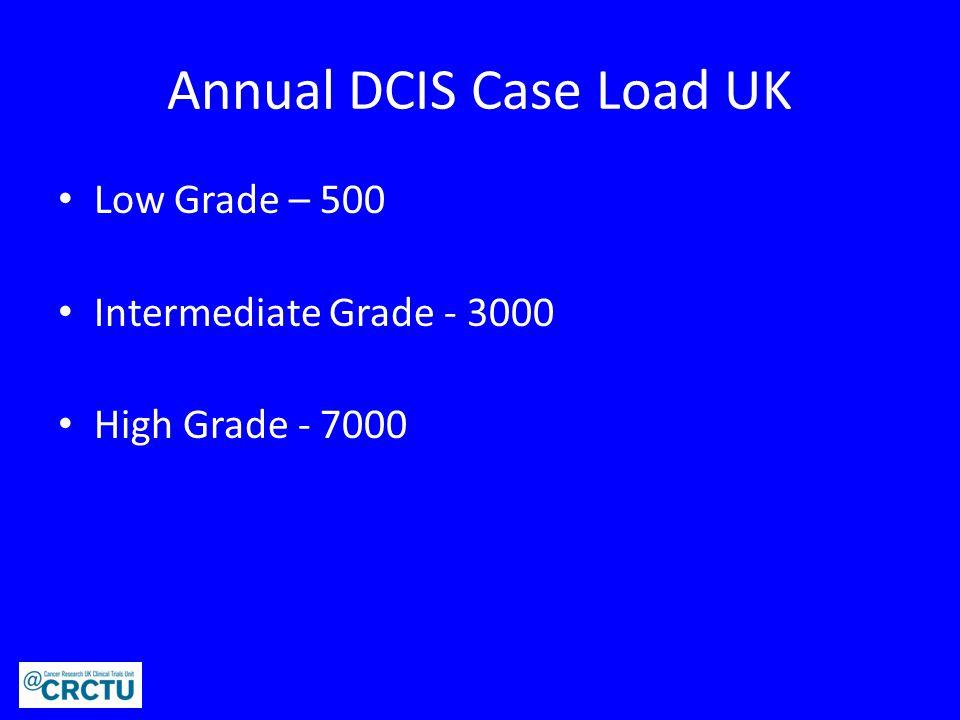 Annual DCIS Case Load UK Low Grade – 500 Intermediate Grade - 3000 High Grade - 7000