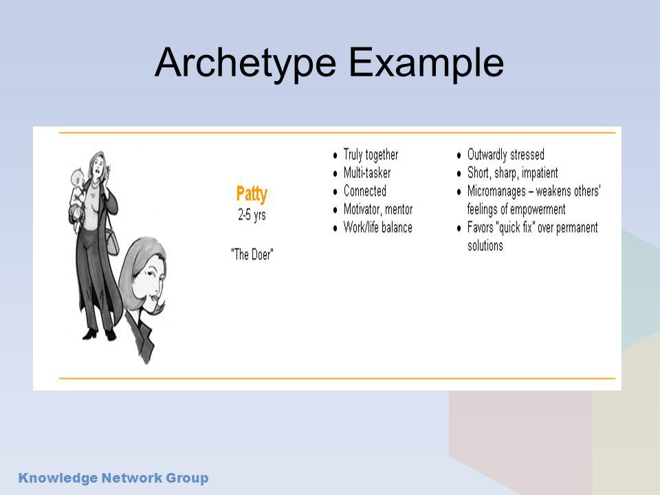 Archetype Example