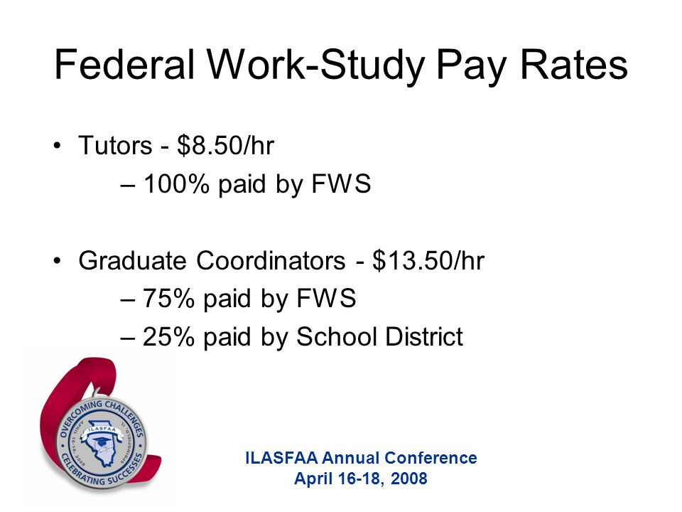 ILASFAA Annual Conference April 16-18, 2008 Federal Work-Study Pay Rates Tutors - $8.50/hr – 100% paid by FWS Graduate Coordinators - $13.50/hr – 75%